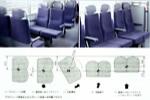鉄道車両のためのデュアルシート 1996